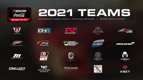 McLaren, Spacestation Gaming among new teams for 2021 Coca