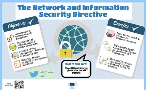 The Directive on security of network and information