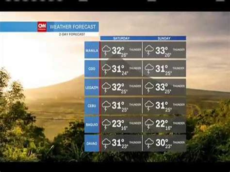 """CNN Philippines: """"Weather Forecast"""" filler - YouTube"""