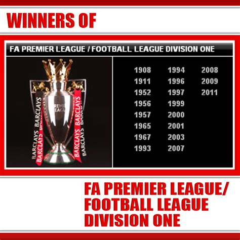 List of Trophies | Manchester United Trophies