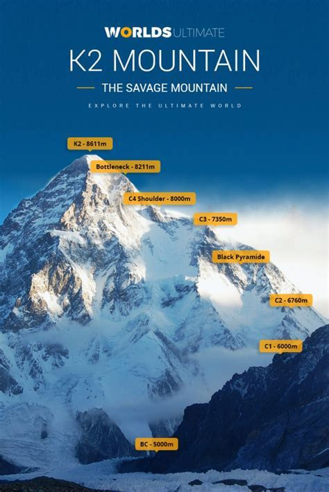K2 vs everest, k2 is situated farther north than everest