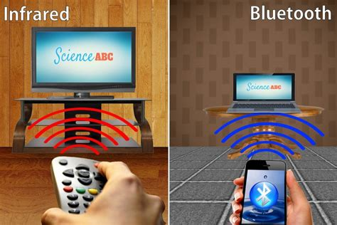 What's The Difference Between Bluetooth And Infrared