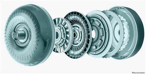What Is A Torque Converter? Construction, Operational