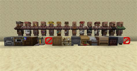 (Almost) all of the villager professions correspond to